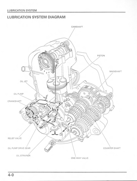 honda crf wiring diagram honda crf150f carburetor diagram