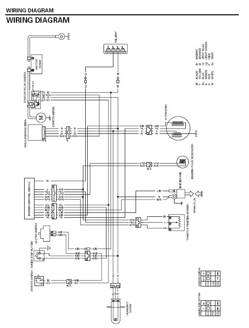 Service Manual 2005 2012 Honda Crf450x: Honda Crf450x Wiring Diagram At Jornalmilenio.com