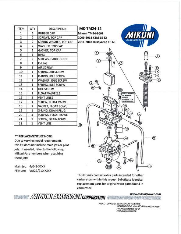 ktm 65 sx wiring diagram  wiring diagrams page hupnature